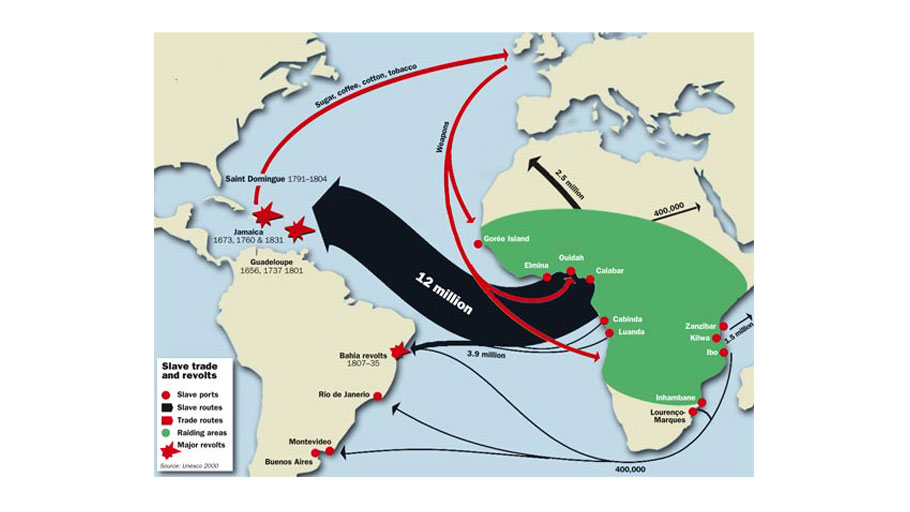 A map of the transatlantic slave trade