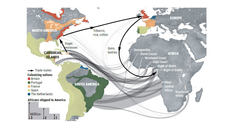 (Map) African Slave Trade, 1500–1870