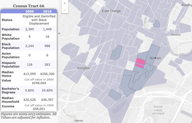 Pink-shaded areas show census tracts where African-American residents were displaced; darker gray-shaded tracts show where gentrification has taken place.